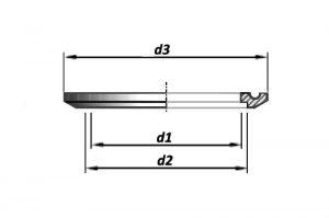 Фланец кламп по стандарту DIN 32676 1